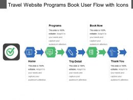 Travel Website Programs Book User Flow With Icons