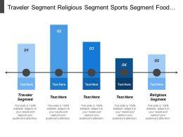 Traveler Segment Religious Segment Sports Segment Food Segment