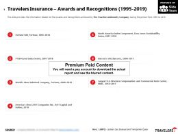 Travelers Insurance Awards And Recognitions 1995-2019