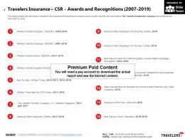 Travelers Insurance CSR Awards And Recognitions 2007-2019
