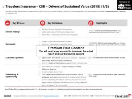Travelers Insurance CSR Drivers Of Sustained Value 2018