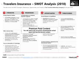 Travelers Insurance Swot Analysis 2018