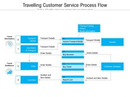 Travelling Customer Service Process Flow