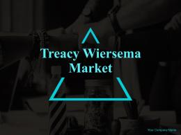 Treacy Wiersema Market Customer Intimacy Product Leadership Operational Excellence