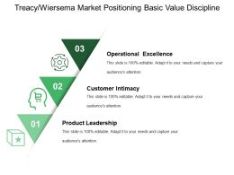 Treacy Wiersema Market Positioning Basic Value Discipline