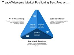 Treacy Wiersema Market Positioning Best Product Performance And Service