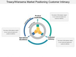 Treacy Wiersema Market Positioning Customer Intimacy