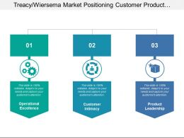 Treacy Wiersema Market Positioning Customer Product And Operational