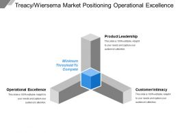 Treacy Wiersema Market Positioning Operational Excellence