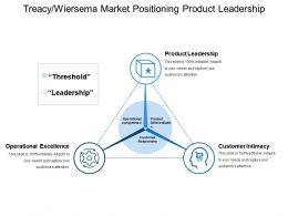 Treacy Wiersema Market Positioning Product Leadership