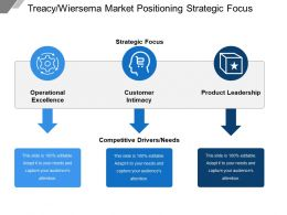 Treacy Wiersema Market Positioning Strategic Focus