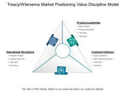 Treacy Wiersema Market Positioning Value Discipline Model