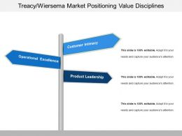Treacy Wiersema Market Positioning Value Disciplines