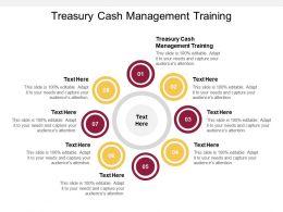 Treasury Cash Management Training Ppt Powerpoint Presentation Professional Icons Cpb