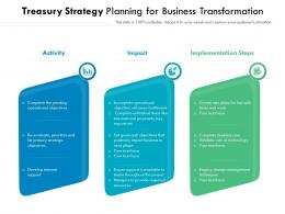 Treasury Strategy Planning For Business Transformation