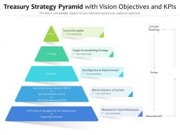 Treasury Strategy Pyramid With Vision Objectives And KPIs