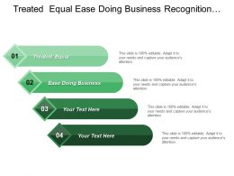 Treated Equal Ease Doing Business Recognition Unique Capabilities