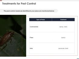 Treatments For Pest Control Ppt Powerpoint Presentation Gallery