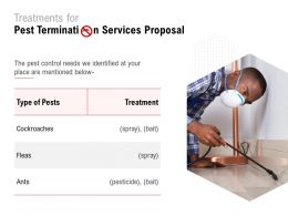 Treatments For Pest Termination Services Proposal Ppt Powerpoint Presentation Slides
