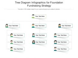 Tree Diagram For Foundation Fundraising Strategy Infographic Template
