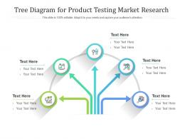 Tree Diagram For Product Testing Market Research Infographic Template
