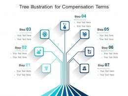 Tree Illustration For Compensation Terms Infographic Template