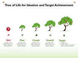 Tree Of Life For Ideation And Target Achievement