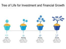 Tree Of Life For Investment And Financial Growth