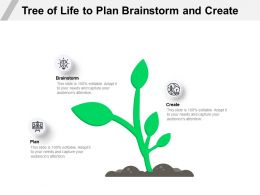 Tree Of Life To Plan Brainstorm And Create