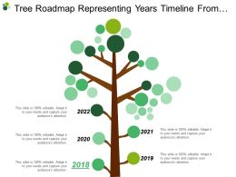 Tree Roadmap Representing Years Timeline From 2010 To 2022 Using Stems