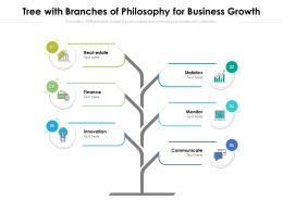 Tree With Branches Of Philosophy For Business Growth