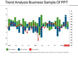 Trend Analysis Business Sample Of Ppt