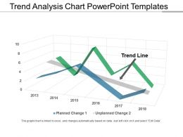 Trend Analysis Chart Powerpoint Templates