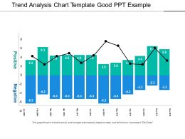 Trend Analysis Chart Template Good Ppt Example