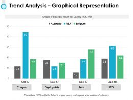 Trend Analysis Graphical Representation Ppt Powerpoint Presentation Gallery Design Ideas