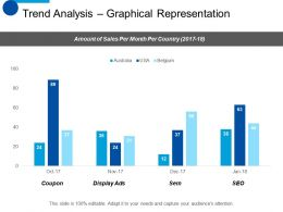 Trend Analysis Graphical Representation Ppt Professional Format