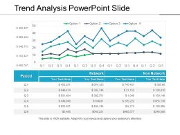 Trend Analysis Powerpoint Slide