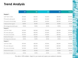 Trend Analysis Ppt Layouts Influencers