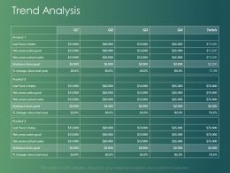 Trend Analysis Variance Ppt Powerpoint Presentation Infographics Information