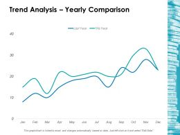 Trend Analysis Yearly Comparison Ppt Layouts Guide