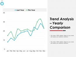 Trend Analysis Yearly Comparison Ppt Powerpoint Presentation Gallery Designs Download