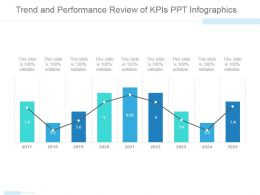 Trend And Performance Review Of Kpis Ppt Infographics