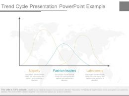 Trend Cycle Presentation Powerpoint Example
