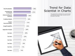 Trend For Data Scientist In Charts