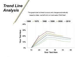 Trend Line Analysis Example Of Ppt