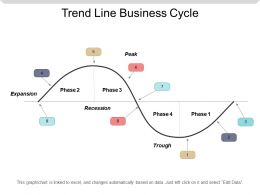 Trend Line Business Cycle Example Of Ppt
