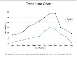 Trend Line Chart Good Ppt Example