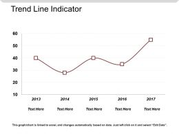 Trend Line Indicator Powerpoint Images