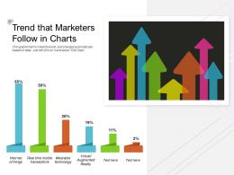 Trend That Marketers Follow In Charts