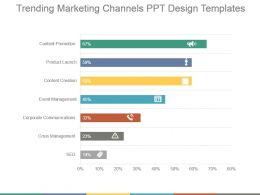 Trending Marketing Channels Ppt Design Templates